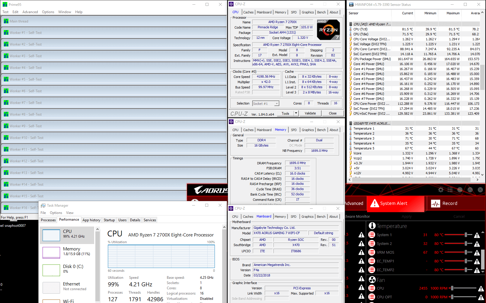 AMD Ryzen 2700X with stable overclocking to 4.2GHz on X470 AORUS Gaming 7 WIFI